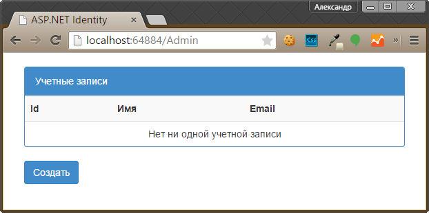 Отображение пустого списка пользователей Identity