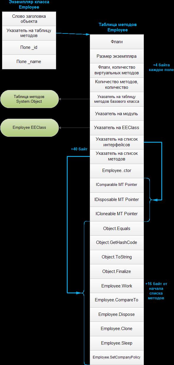 Анализ таблиц полезные ископаемые
